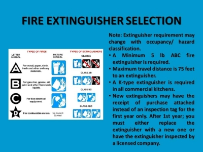 fireextinguisherselection2.jpg